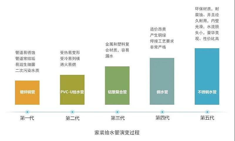 2021不锈钢管行业大有可为,要把握机会率先突围!